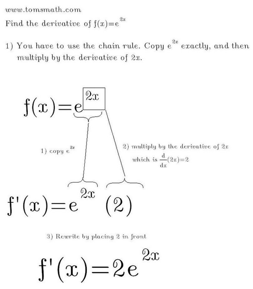 Step by step directions for finding the derivative of e ...